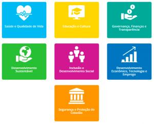 Imagem com os ícones das sete plataformas do Observatório Jundiaí